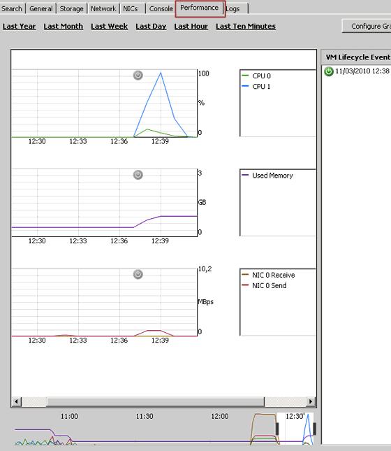 performace o rendimiento xencenter xenserver